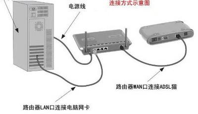 外带光驱数据接线口是什么样的