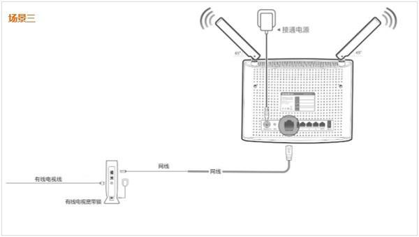 是有线电视宽带时,腾达AC9路由器的正确连接方式 重要说明: (1)、正确连接腾达AC9路由器后,电脑暂时就无法上网了;待腾达AC9路由器设置成功后,电脑自动就能上网。 (2)、虽然电脑不能上网了,但此时是可以打开腾达AC9路由器的设置页面的。即设置路由器时,并不需要电脑能够上网,只要路由器连接正确,电脑就可以对其进行设置的。 第二步、设置电脑IP地址 在设置腾达AC9路由器上网之前,需要把电脑本地连接(以太网)中的IP地址,设置为自动获得IP地址(又叫做:动态IP)。 第三步、设置腾达AC9路由器上网