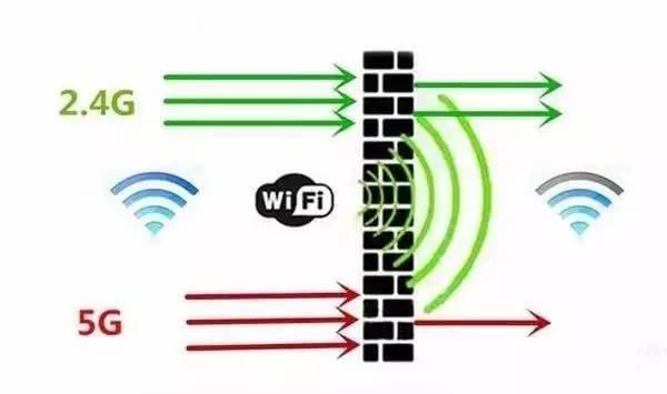 什么路由器穿墙效果好?无线路由防入坑指南 _腾达()
