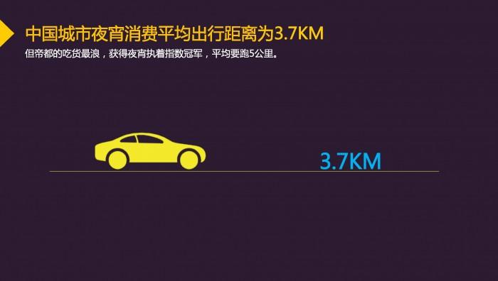 《中国城市夜宵消费趋势大数据报告》-2017 1_页面_09.jpg