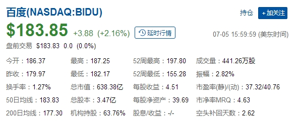 ATJ 夺位失败!百度市值暴涨超越京东 70 多亿
