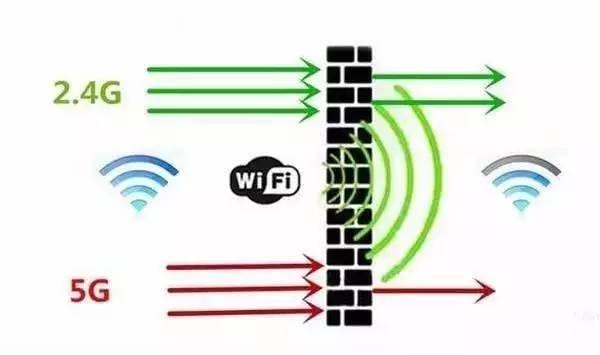 什么路由器穿墙效果好?无线路由防入坑指南_腾达()