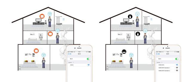 腾达分布式全屋WiFi覆盖路由nova MW6 六大亮点抢先看