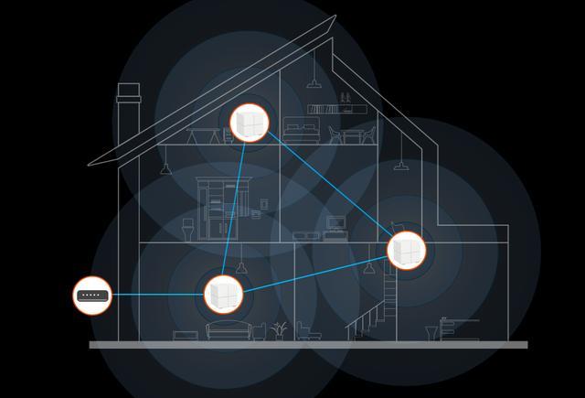 腾达别墅级Mesh分布式路由器nova MW6,开启WiFi无缝覆盖新时代