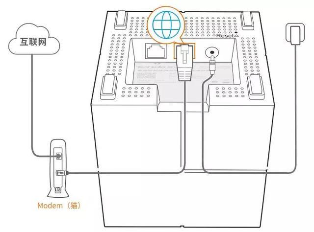 安装教程|腾达分布式路由nova MW6首次配置教程