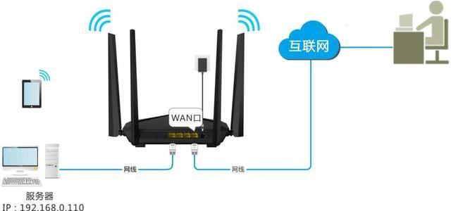 干货贴|无线路由器DDNS功能配置教程