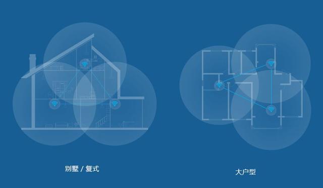 颠覆传统WiFi体验,别墅路由MW3即将震撼发布