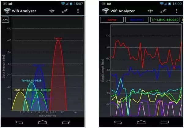 推荐4个专业又实用的WiFi检测工具,了解一下