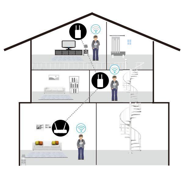 家庭WiFi已进入无缝覆盖时代,你家的路由器该换了