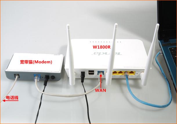 w1800r-怎么设置adsl拨号上网?